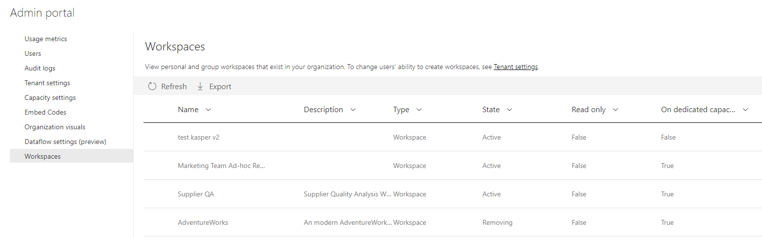 Screenshot of Power BI admin portal showing the list of workspaces that Power BI admins can use to manage workspaces.