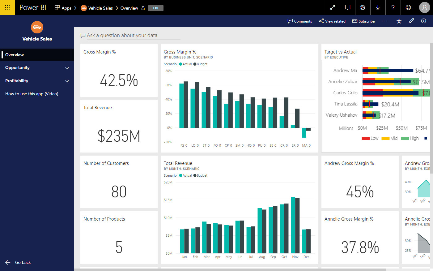 Image of the default experience when a user consumes a Power BI app with the new navigation