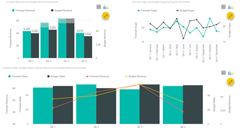 080619 0037 2019AugustD10 Power BI Desktop August 2019 Feature Summary