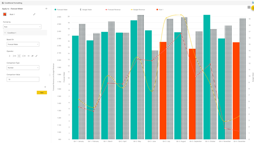 080619 0037 2019AugustD14 Power BI Desktop August 2019 Feature Summary