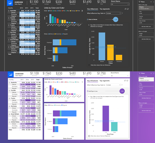 090519 0712 PowerBIDesk2 Power BI Report Server September 2019 Feature Summary