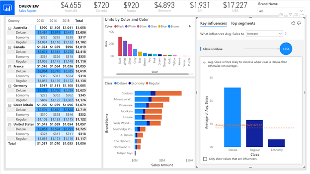 090519 0712 PowerBIDesk3 Power BI Desktop September 2019 Feature Summary