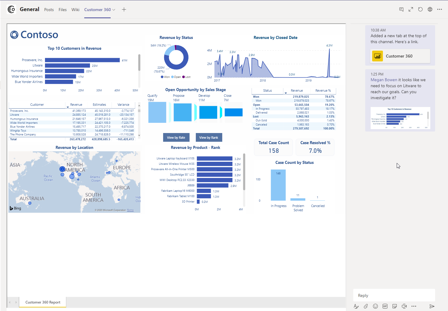 A Power BI report embedded in Microsoft Teams with the tab conversation shown.