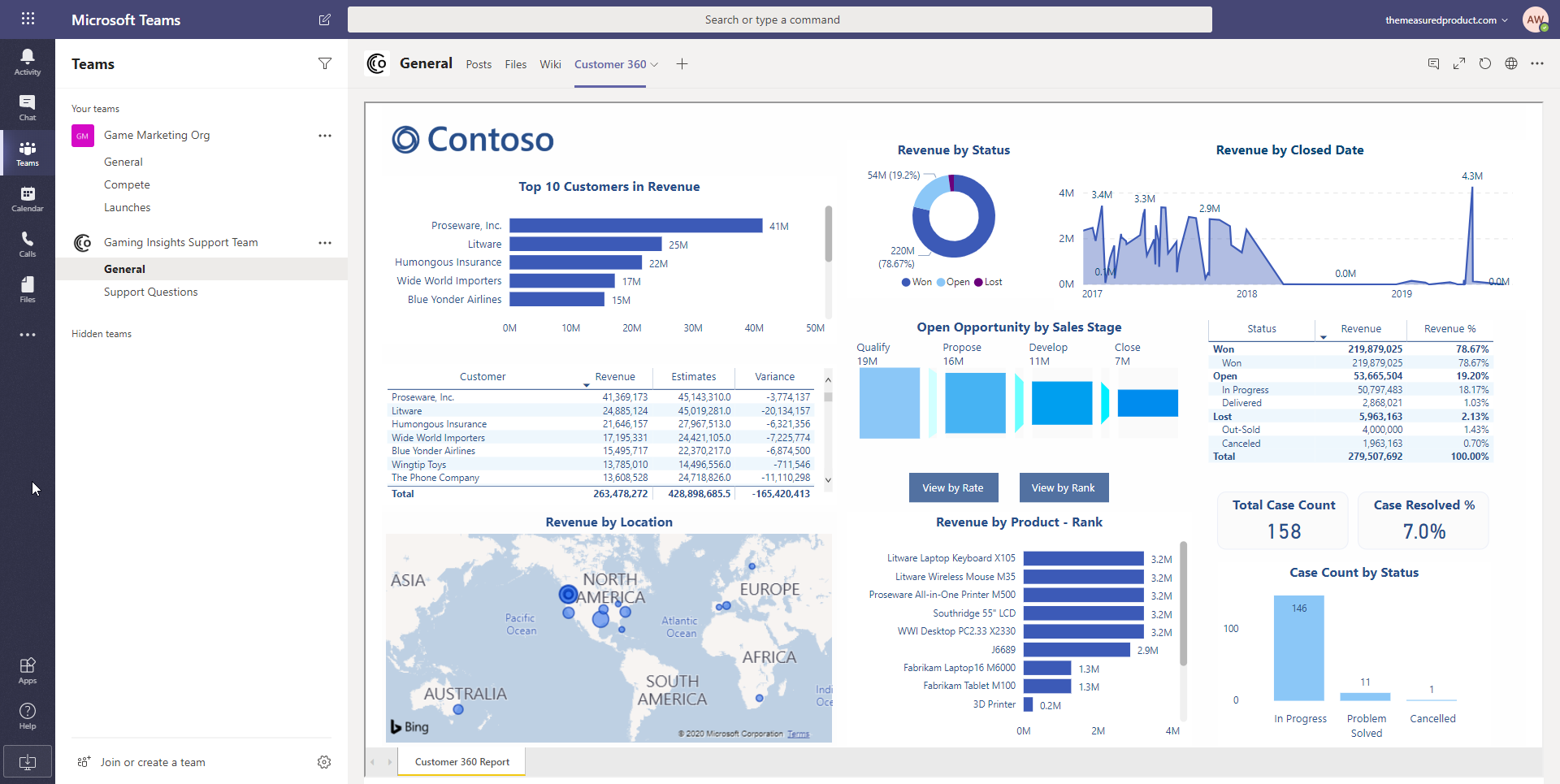 A Power BI report embedded in a Microsoft Teams tab.