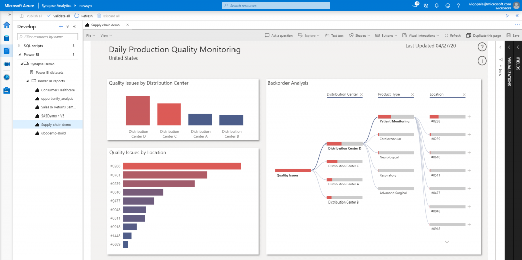 Announcing Azure Synapse Analytics public preview