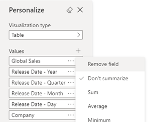 Don't summarize option showing in personalize visuals