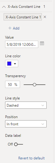 Machine generated alternative text: A X-Axis Constant Line X-Axis Constant Line I H. Add Value x Line color Transparency 50 % Line soj'le Dashed Position In front Data label Off O Revert to default