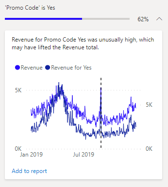 Machine generated alternative text: 'Promo Code' is Yes 62 % Revenue for Promo Code Yes was unusually high, which may have lifted the Revenue total. Revenue Jan 2019 Add to report Revenue for Yes Jul 2019